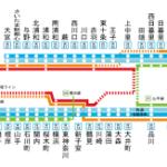 京浜東北線の運転再開時間!品川駅遅延の原因は「水道管破裂の線路冠水東」【十条〜蒲田】